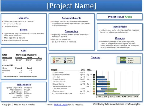 project report template 15241