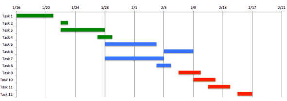 project schedule 514