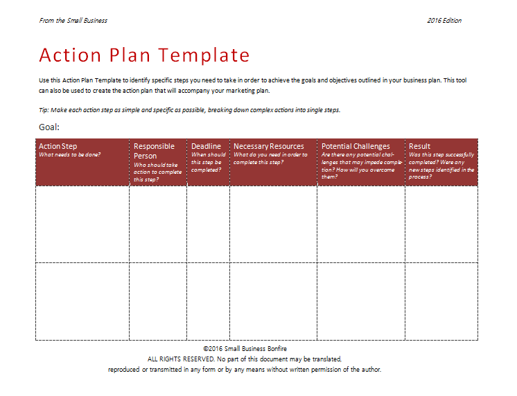 Draft Action Plan Template click here for full list of all our – Project Action Plan Template Word