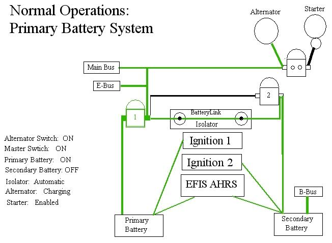 AlternaterNormal?resize\=652%2C478 dual battery isolator diagram wiring diagrams forbiddendoctor org powertech dual battery isolator wiring diagram at crackthecode.co
