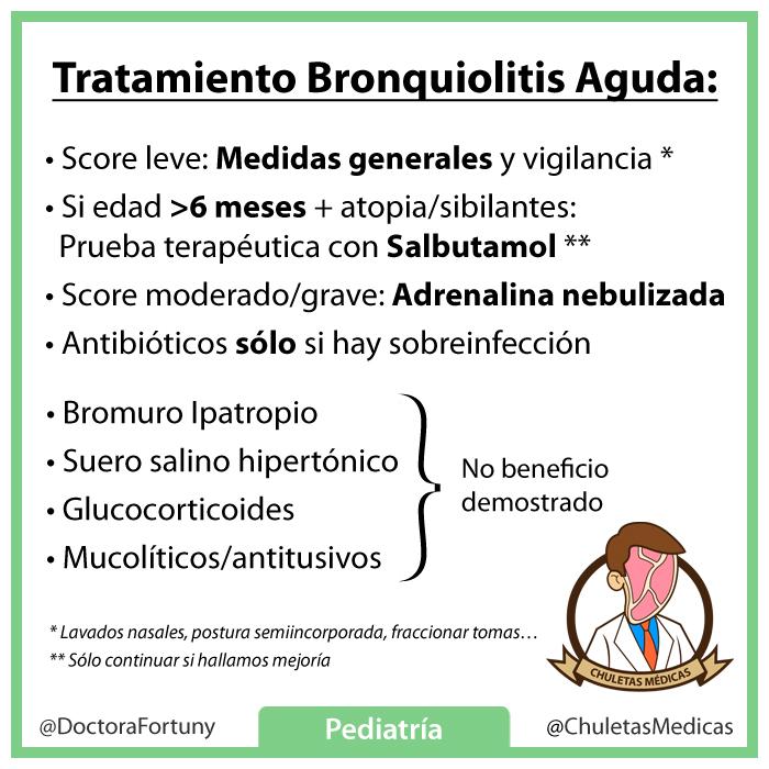 Tratamiento Bronquiolitis Aguda