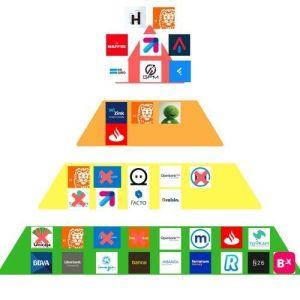 Mi pirámide financiera
