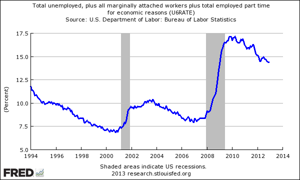 us part-time and U6