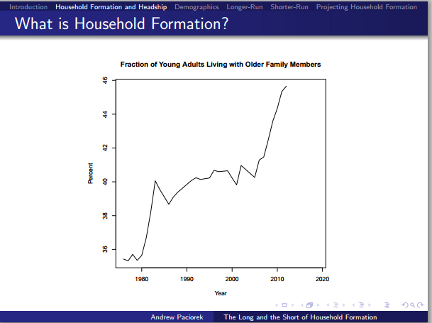 household formation 2