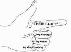 finger of blame