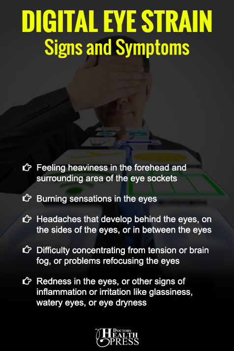 Eyes Food Inflammation
