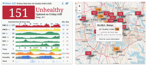 Air pollution in Wuhan AQI