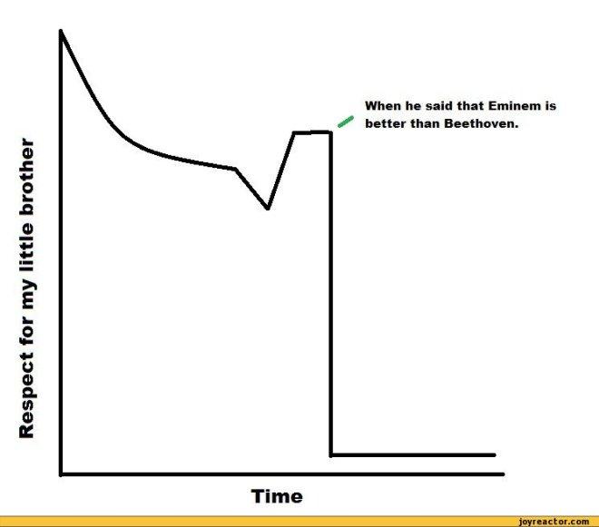 시계열 분석