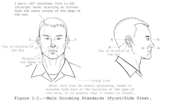 Marine Corps Haircut Standards for Men