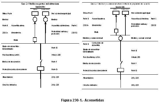 Tecnologia Jorgealdamaaa