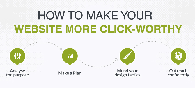 how to make website more clickworthy
