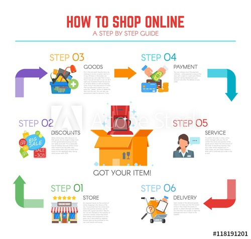How To Shop Online Guide