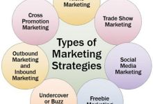 Marketing Tricks and Tips