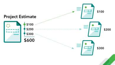 How To Create An Invoice From An Estimate In Quickbooks