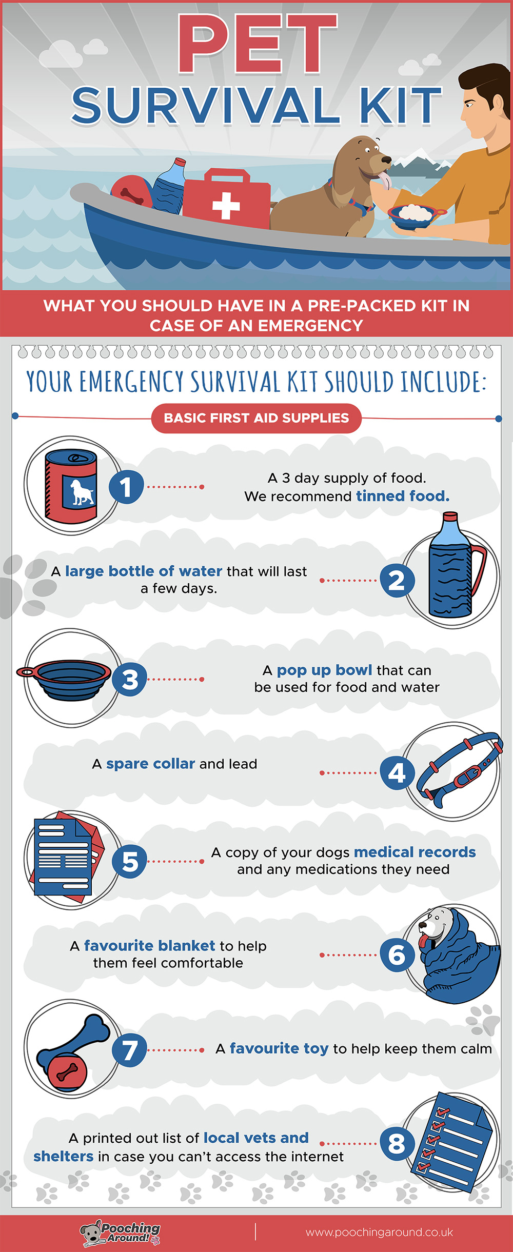 Infographic: Pet Survival Kit