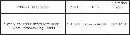 Simply Nourish Dog Treats Batch Info Table