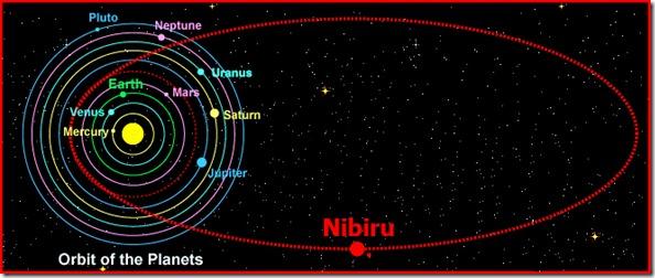 nibiru_orbita