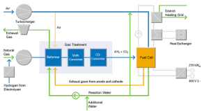 DoITPoMS  TLP Library Fuel Cells  • System and outlook