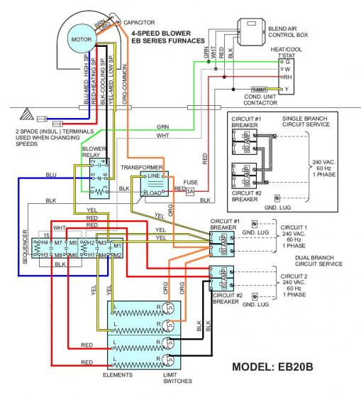 coleman furnace wiring schematics coleman image central electric furnace eb15b wiring diagram central auto on coleman furnace wiring schematics