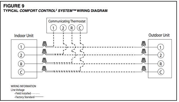 52192d1434799249 wiring dual compressor rheem condensing unit climate control?resize=600%2C342&ssl=1 american standard furnace wiring diagram wiring diagram  at gsmx.co