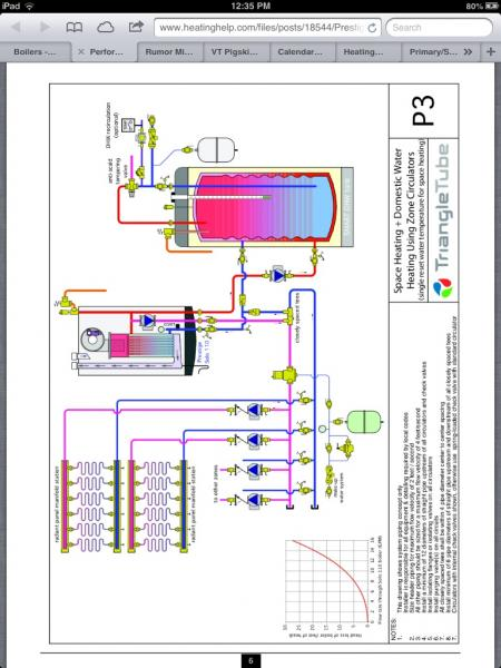 Primary Secondary Piping Options
