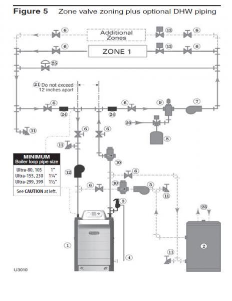 Weil Mclain Boiler Schematic Diagram - Wiring Diagram Write on