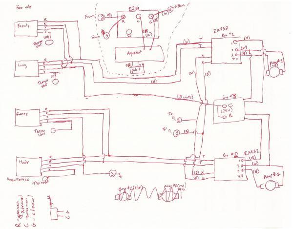 Burnham Steam Boiler Wiring Diagram Nilzanet – Boiler Wiring Diagram