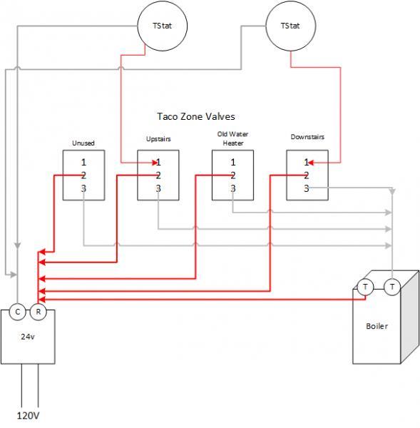 Taco Wiring Diagram from i2.wp.com
