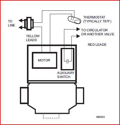 Need Help Wiring Honeywell Zone Valves