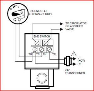 Honeywell zone valve V8043F not firing boiler