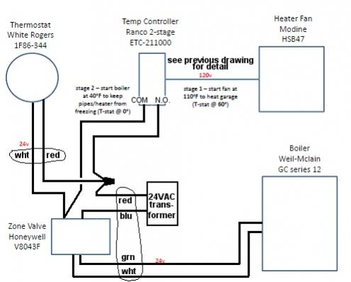 steam boiler control wiring diagram wiring diagram wiring diagram for steam boiler the