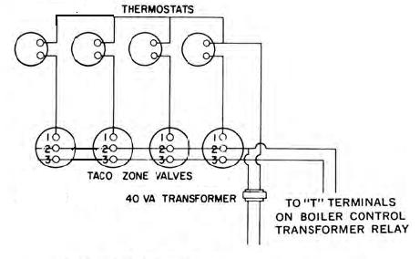 2 taco zone valve wiring diagram 1968 mustang fuel gauge