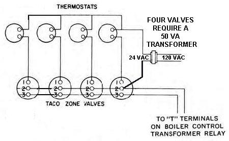 7552d1357495019 zone heating boiler taco four valves?resize\\\\\\\\\\\\\\\\\\\\\\\\\\\\\\\\\\\\\\\\\\\\\\\\\\\\\\\\\\\\\\\=450%2C277 taco pump wiring diagram taco circulator pump installation diagram taco 571 zone valve wiring diagram at nearapp.co