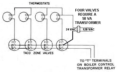 7552d1357495019 zone heating boiler taco four valves?resize\\\\\\\\\\\\\\\\\\\\\\\\\\\\\\\=450%2C277 50 taco relay wiring on 50 download wirning diagrams taco zone control wiring diagram at bayanpartner.co