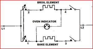 Broken oven thermostat?  DoItYourself Community Forums