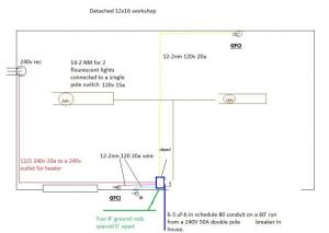 Shed Wiring plans and Diagram Will this work