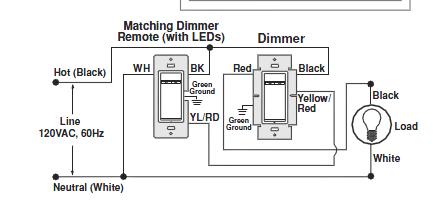 3 way dimming switch wiring diagram wiring diagram wiring dimmer switch 3 way diagram nilza