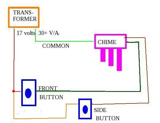 door chime wiring diagram wiring diagram wiring diagram friedland door chimes electronic circuit