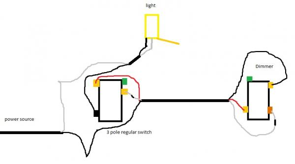3 way circuit with dimmer issue  doityourself community