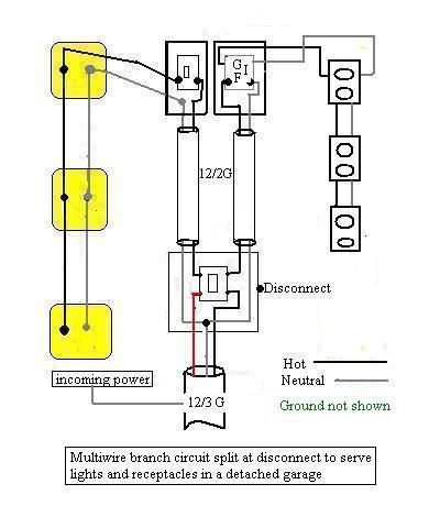 sub panel wiring diagram garage - wiring diagram,