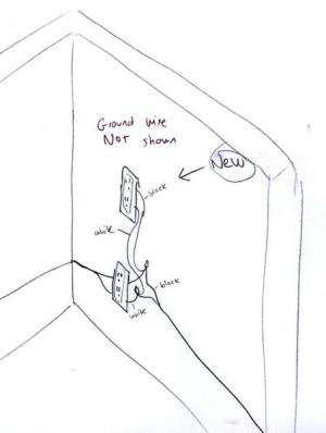 Adding an additional outlet to bedroom circuit  is my wiring diagram correct?  DoItYourself