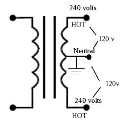 36096d1407524592 what do you call 120v only fuse box single phase half phase transformerb withground?resize=250%2C252 three phase plug wiring diagram wiring diagram,Xyz Generator Plug Wiring Diagram