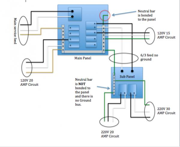 Wiring a sub panel diagram on wiring download wirning diagrams wiring diagram for adding a subpanel wiring electrical sub panels sub panel wiring diagram garage wiring diagram off main sub panel wiring diagram open sciox Images