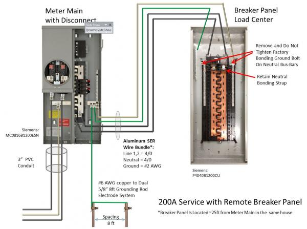 42542d1417385580 grounding rod conductor dimensions 200amp service 200a service diagram v2 400 amp service entrance diagram