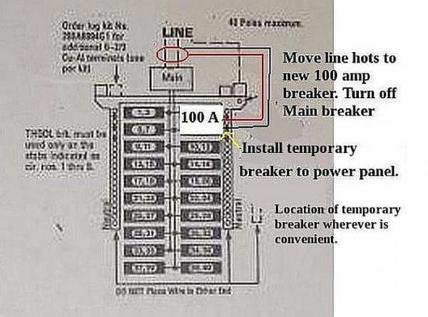 square d 100 amp sub panel wiring diagram facbooik com 100 Amp Breaker Box Wiring Diagram wiring sub panel diagram wiring diagram 100 amp breaker box wiring diagram