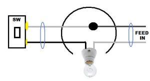 Bathroom remodel wiring to new lightfan bo