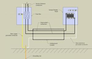 Open fault underground to Garage Sub Panel  Page 3