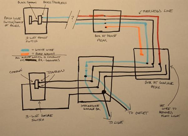Residential Wiring Diagrams Your Home Nilzanet – Residential Wiring Diagrams Your Home