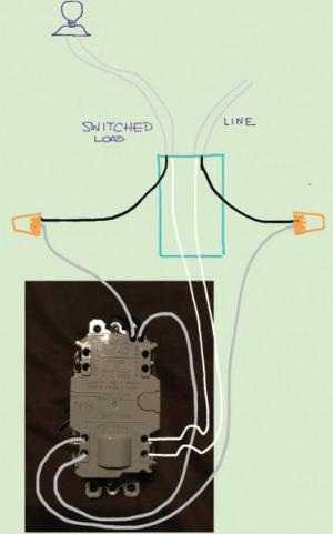 Need help with wiring a GFCI Combo SwitchOutlet into Current Light Switch  DoItYourself