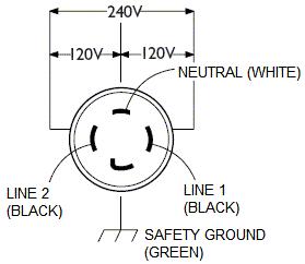 Wayfarersun: Wiring a Twist Lock Plug  DoItYourself